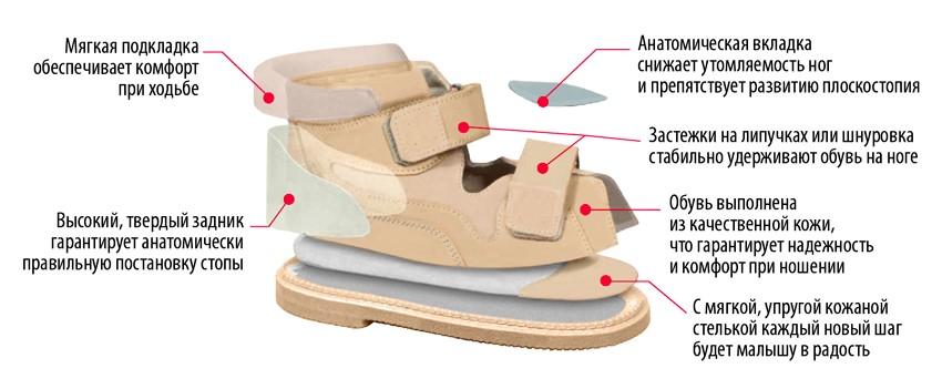 25045b3c6 Ортопедическая обувь в Минске - купить детскую ортопедическую обувь.